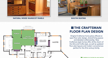 An Inside Look at Craftsman House Plans  | An Inside Look at Craftsman House Plans [Infographic]