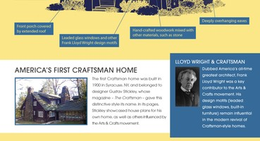 What Makes A Craftsman Home [Infographic]  | What Makes a Craftsman Home? [Infographic]